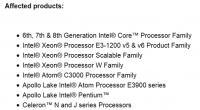 2015年以降のインテルCPUに遠隔攻撃許す深刻な脆弱性。サーバーからIoTまで、早急なファームウェアの更新を呼びかけ