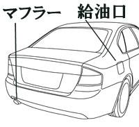 あなたの車の給油口は右側? 左側?
