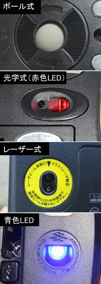 マウスの光学式、レーザー式、青色LEDの違いは?