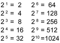 256や512はキリ番(切りの良い数字)か否か?