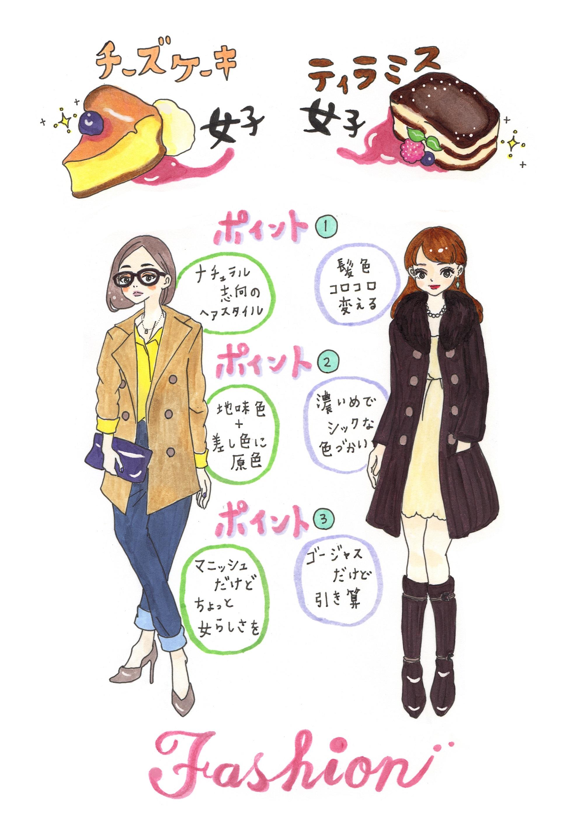 才色兼備女子のファッションと恋愛のクセ【イラストコラム】 , LAURIER PRESS(ローリエプレス)