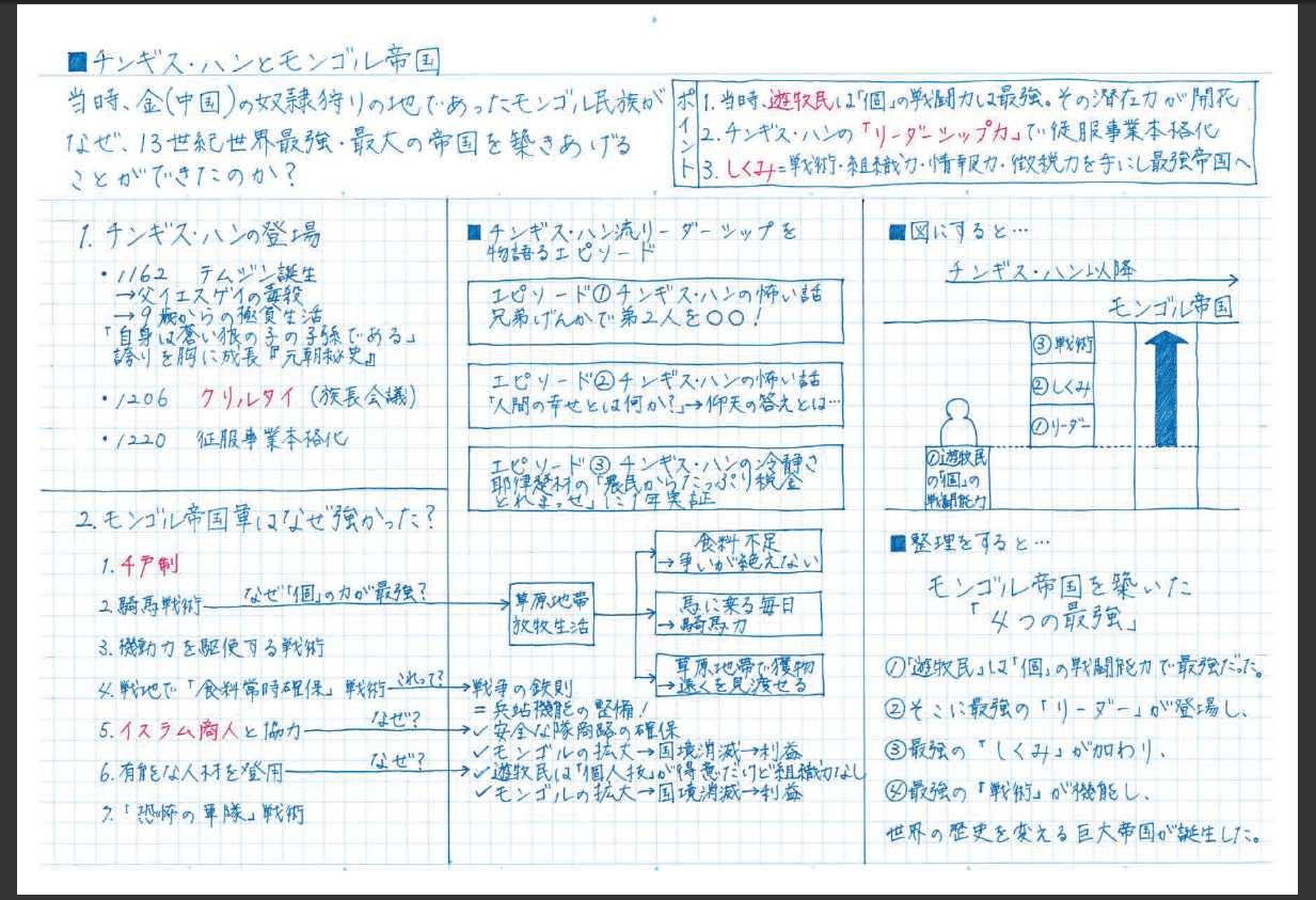 小学校 小学校 英語 問題 : のとり方の例。他に数学、英語 ...