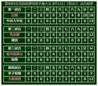 大阪桐蔭が史上初2度目の春夏連覇へ好発進、先発・徳山快投で米子松蔭下す
