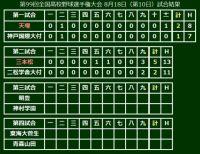 24年ぶり出場の三本松が初の8強進出、佐藤が9回2失点87球完投&1打点