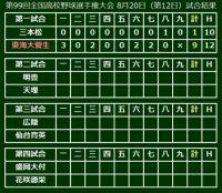 打線爆発の東海大菅生が準決勝進出、3本塁打で9得点&松本は8回1失点好投