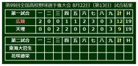 広陵が10年ぶり決勝進出 中村が大会新6本塁打&通算17打点、歴史的一戦に