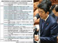 """加計氏から供応 安倍首相に""""大臣規範抵触""""ゴマカシ疑惑"""