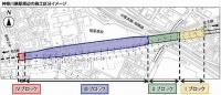 リニア新幹線の「神奈川県駅」(仮称)、地下3層構造