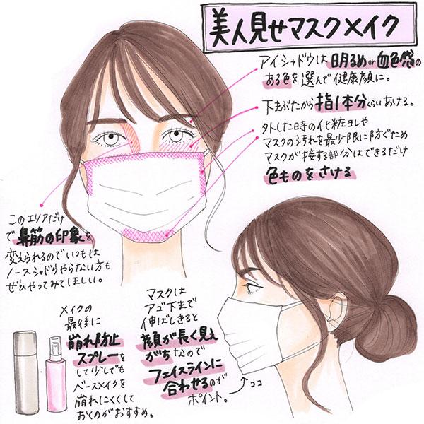 特徴 マスク 美人 美人に共通する条件は?見た目も心も美しい人の特徴と美人になる方法