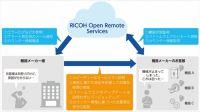 リコー、産業機器メーカー向けの機器リモートサービス「RICOH Open Remote Services」
