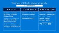 本当に今すぐ移行すべきなのか? 「Windows 10 Fall Creators Update」徹底解剖