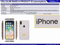 分解して理解する、iPhone 8/8 Plusとは違う「iPhone X」の中身