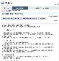 気象庁、草津「本白根山」噴火で警戒レベル3と発表 付近では雪崩の被害も