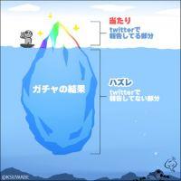 皆ガチャで大当たりしているように錯覚する理由を氷山に例えたイラストに同意の声 「当たりはもっと小さい」