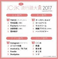 JC・JK流行語大賞、1位は「○○み」  来年は「森生える」「どちゃくそ」が来る!