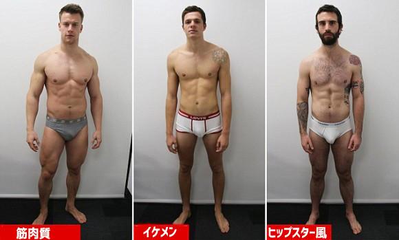 女性は本当に筋肉マッチョが好きなのか?筋肉・イケメン・オシャメンをパンツ一丁で比較 2016年12月8日