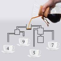 「最初にコーヒーが飲めるのは誰?」ツイッターで流行っていたコーヒーのクイズ