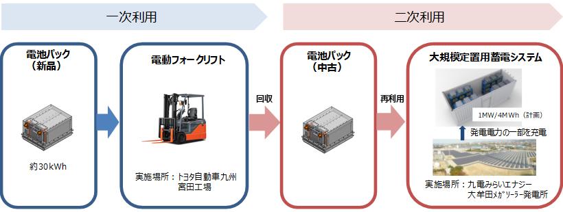 リチウム イオン 電池 シェア トップ トヨタ、村田製、TDK...大注目の全固体電池!早くもシェア争奪戦(ニュ...
