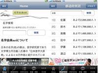 本当に知ってる? 自分の「名字」の由来 日本人98%をカバー 【無料】