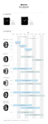 Apple、各バンドの長さを知ることが出来る「Apple Watch サイズガイド」を公開