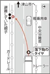 <中国道事故>タイヤ落下の車の運転手を任意聴取 岡山県警
