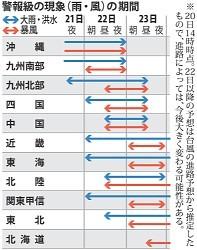 <台風21号>西日本、東日本大荒れに 23日朝本州上陸も