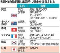 <税制大綱決定>国際観光旅客税 観光政策に支出