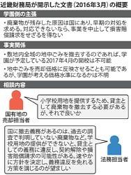<近畿財務局>森友交渉の文書開示 内部で検討の詳細な記録