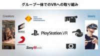 「VRにはグループ一丸で取り組む」 ソニー 経営方針説明会で平井CEOが説明
