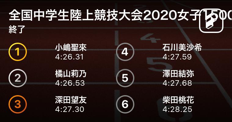 小嶋聖來(六ツ美北)が4:26.31で接戦を制す!全中陸上2020女子1500m決勝