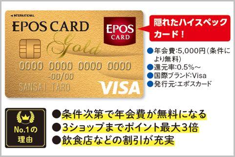 エポス カード ゴールド 招待