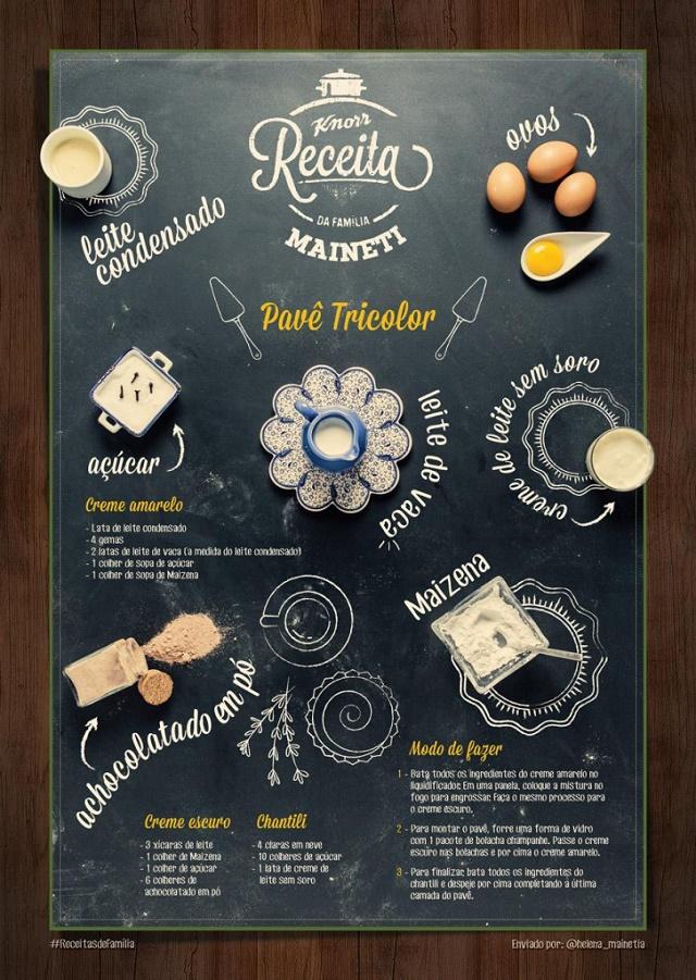 そうすると、レシピをもとに作り方や食材、スパイスなどが配置されたオシャレなレシピポスターを作ってくれるのです。