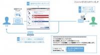 「m-FILTER MailAdviser」新版、パスワード自動生成など誤送信防止機能を強化(デジタルアーツ)