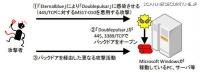 「WannaCry」関連の攻撃ツールによるアクセスが増加(警察庁)