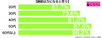 フィギュア・宮原知子が4位入賞 松岡修造の「神インタビュー」に称賛の声