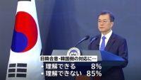 JNN世論調査、日韓合意での韓国側対応「理解できない」が85%