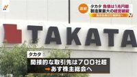 タカタが民事再生法申請、負債1兆円超 製造業最大の破綻