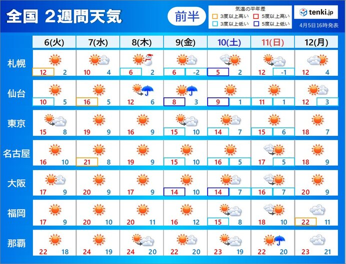 明石 天気 雨雲 レーダー