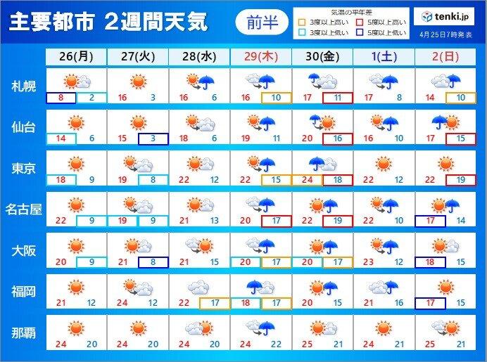 気温 豊橋 豊橋市、日本における年間の平均的な気候