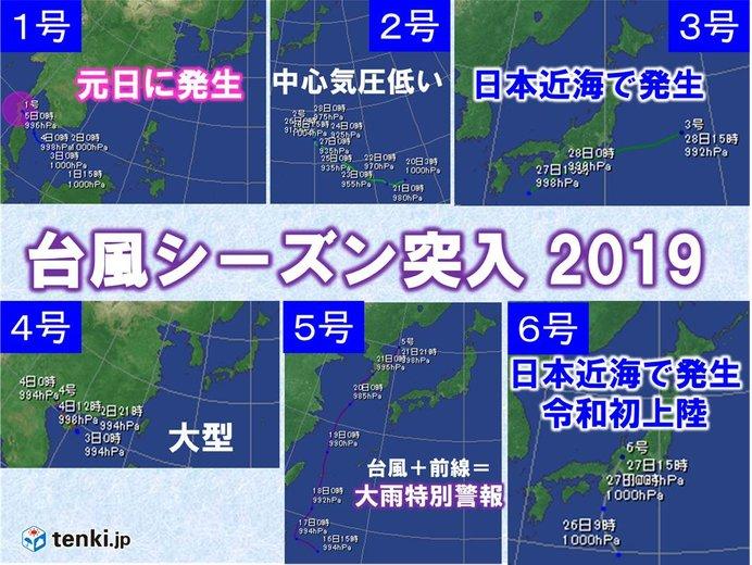 台風 6 号 2019