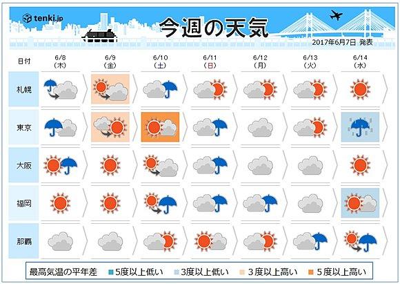 東京の過去の天気  年7月 - goo天気