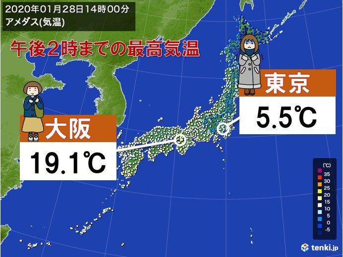 大阪 最高 気温 今日