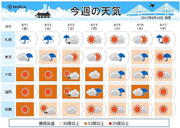 10日間 福岡 天気
