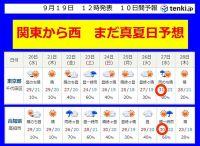 暑さ彼岸まで? 東京の真夏日いつまで