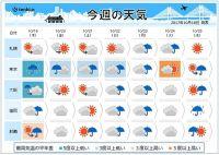 週間天気 東京は雨と肌寒い日が続く