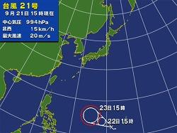 台風の暴風は、「時速」で表せばもっと実感できる