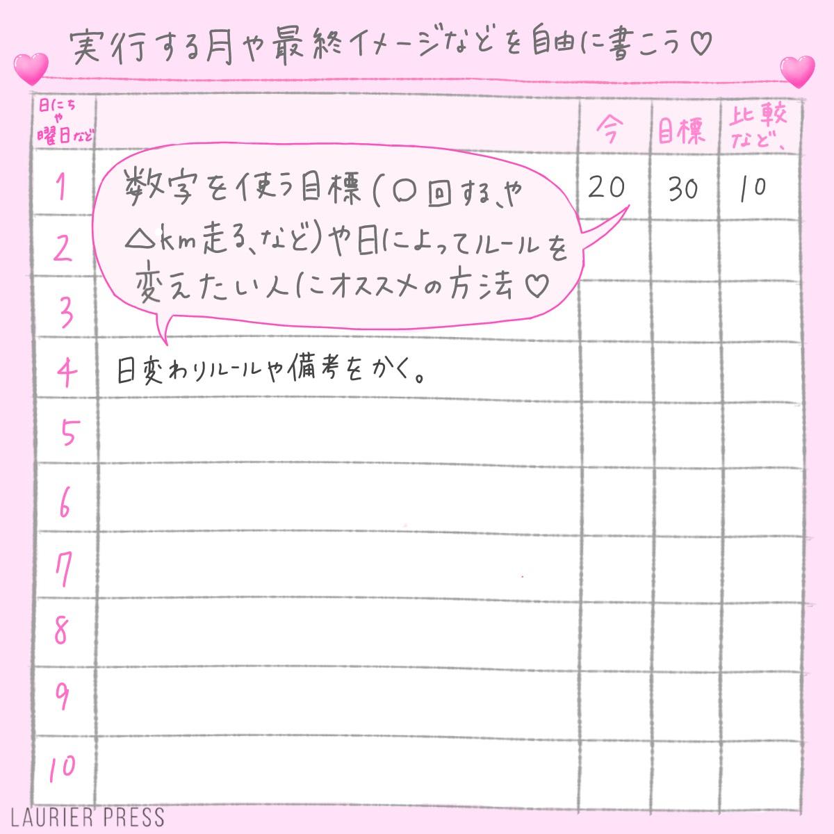 勉強や自分磨きのやる気アップ 女子力を高めるノートの使い方アイデア