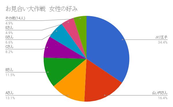 ラブホスタッフ上野さんのダメ男子図鑑