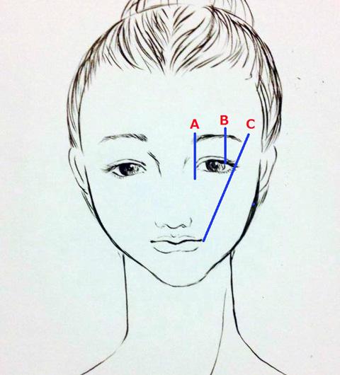 眉の書き方・整え方 流行のナチュラル太眉を作るコツ