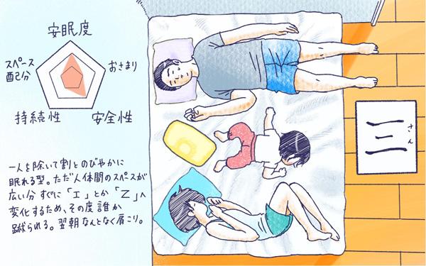 ムスメとねんね【すくすくきろく@kita.acari 第9話】